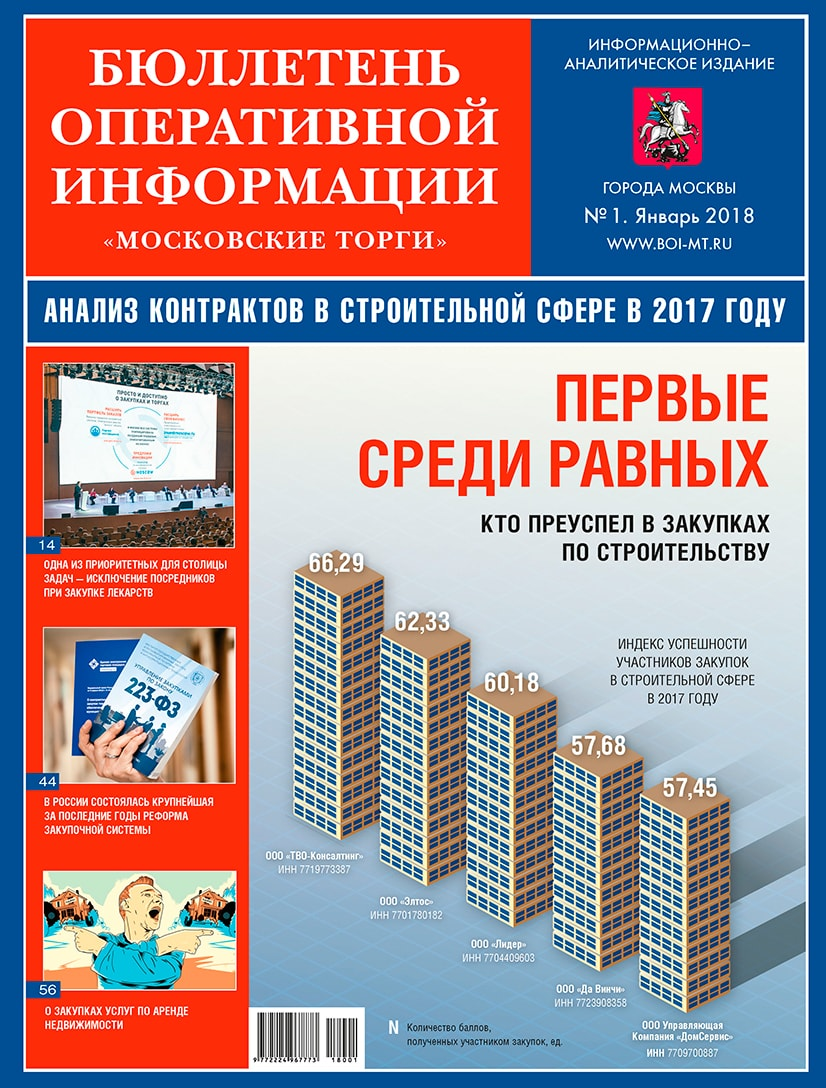 """Бюллетень """"Московские торги"""""""